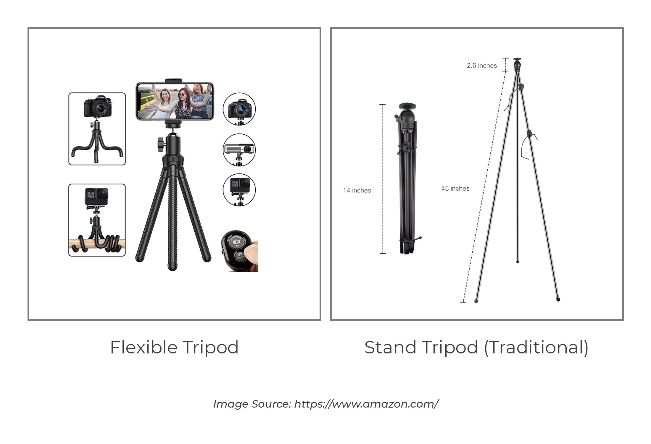 Product Photography Tips - Use a Tripod for Consistency